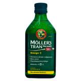 Tran Mollers