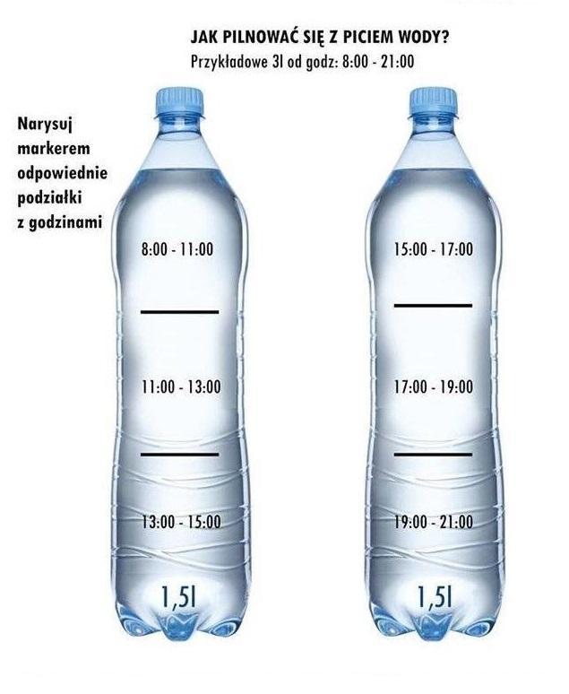 Prawdy i mity na temat picia wody. Ile litrów wody powinno się pić dziennie? - sunela.eu