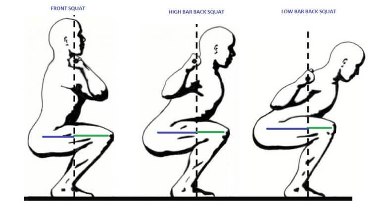 Buty Do Podnoszenia Ciezarow Czy To Koniecznie Mocniejszy I Silniejszy Przysiad Testosterone Wiedza