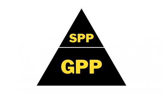 Czym jest GPP?
